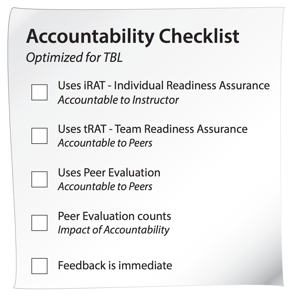good thesis checklist