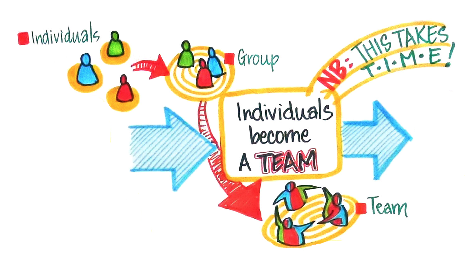 team_graphic_facilitator